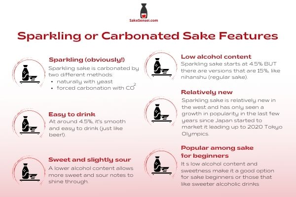 Sparkling or Carbonated Sake Features
